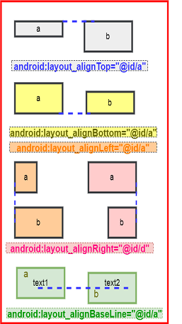 Relative Layout in Android | Studytonight