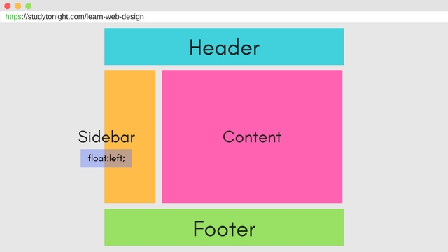 Basic Webpage Layout design with CSS | CSS Tutorial | Studytonight