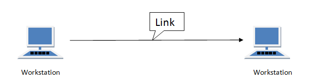 wire link in computer networks