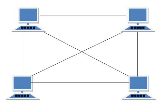 types of network topology   computer network tutorial   studytonightmesh topology in computer networks