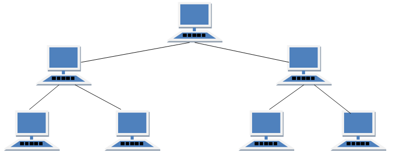 Types of network topology in computer networks studytonight tree topology in computer networks ccuart Images