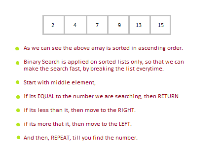 Binary search function in c