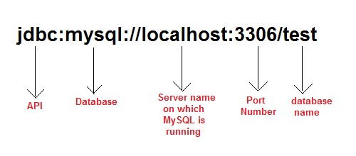 how to create odbc connection for mysql database