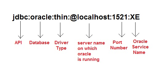 oracle jdbc driver download