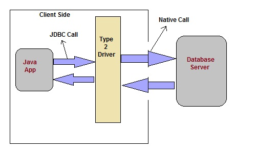net lib protocol driver call to register a listener failed relationship